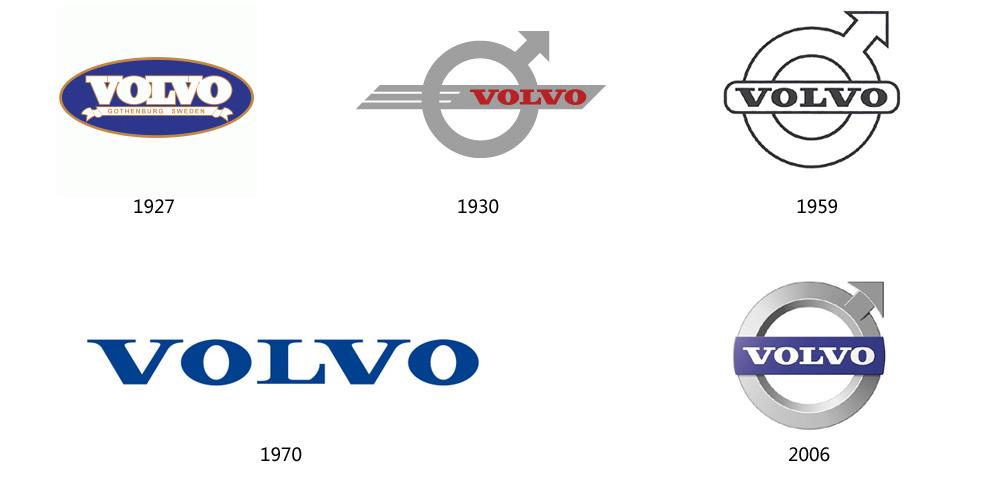 volvo 沃尔沃品牌故事 汽车品牌故事 汽车标志 九九商标转高清图片